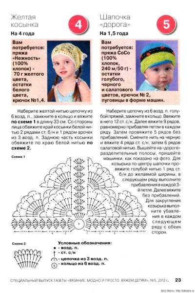 детская косынка крючком, описание работы и схема