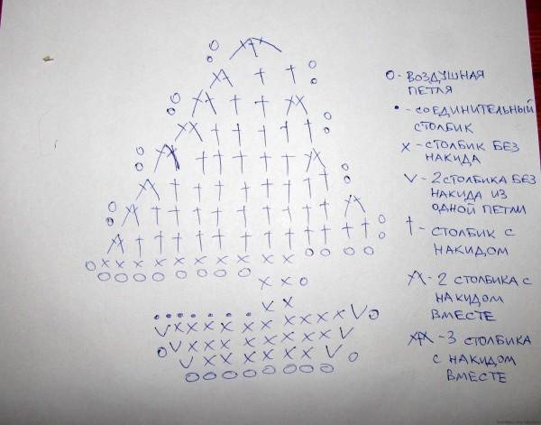 Вязаные аппликации крючком для мальчиков схемы парусник