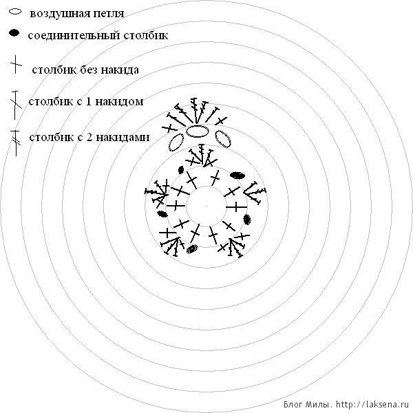 Вязаная заколка для волос крючком Двухцветный цветок схема