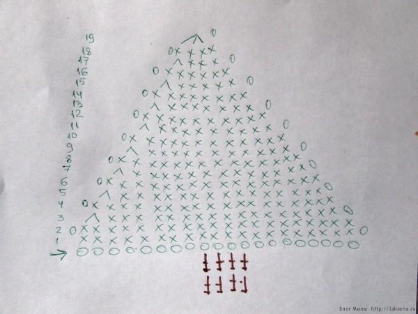 аппликация елочка крючком схема вязания треугольник схема вязания крючком
