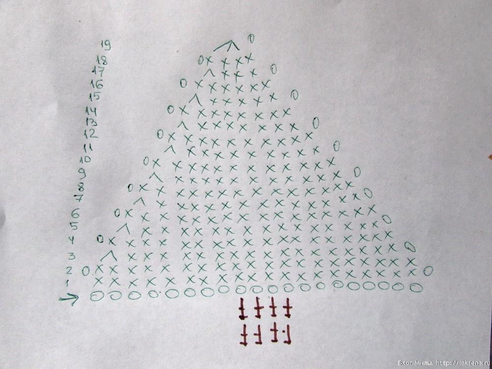 аппликация елочка крючком треугольная блог милы