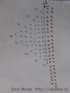 аппликация флажок крючком схема вязания треугольный флажок схема