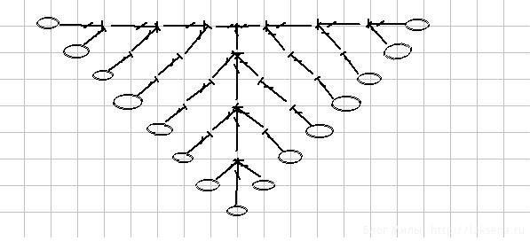 схема треугольника крючком