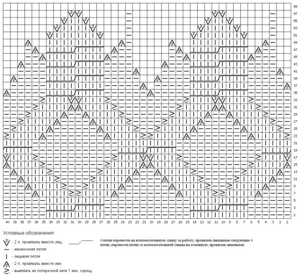 Шапка с аранами спицами с отворотом с помпоном схема аранов